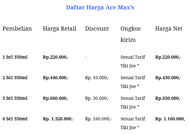 daftar harga acmx